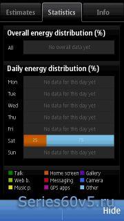 Nokia Battery Monitor v3.0